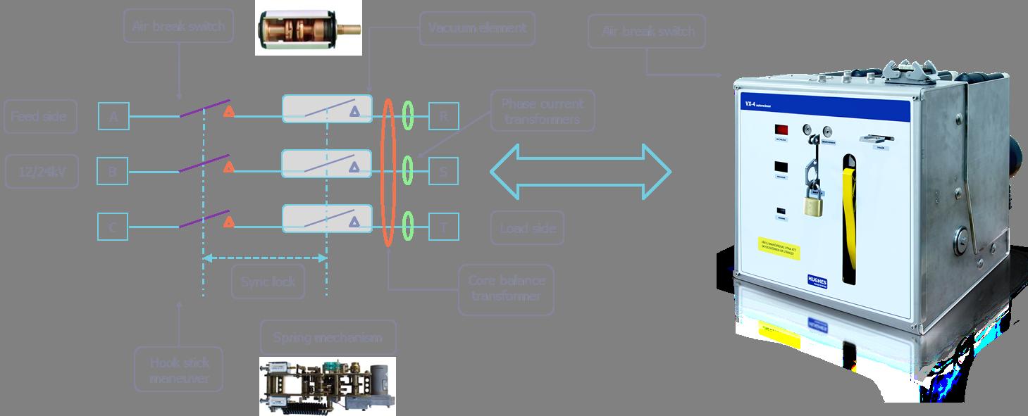 Kiosk Autoreclosers 12 15 Kv Operator For A Circuit On Wiring Diagram Of Vacuum Breaker Hughes Power System Substation Autorecloser Recloser 12kv Electric